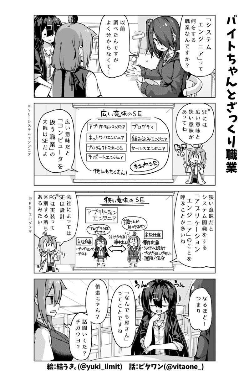 社畜ちゃん漫画 211話「バイトちゃんとざっくり職業」